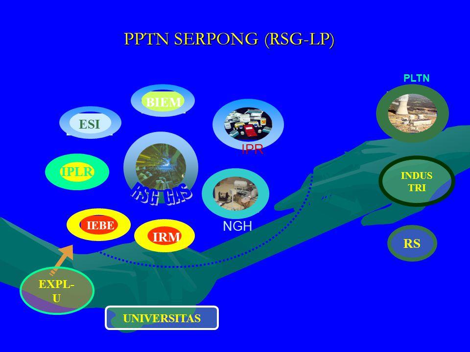 PPTN SERPONG (RSG-LP) PLTN IPLR ESI IEBE BIEM INDUS TRI RS IPR NGH IRM UNIVERSITAS EXPL- U