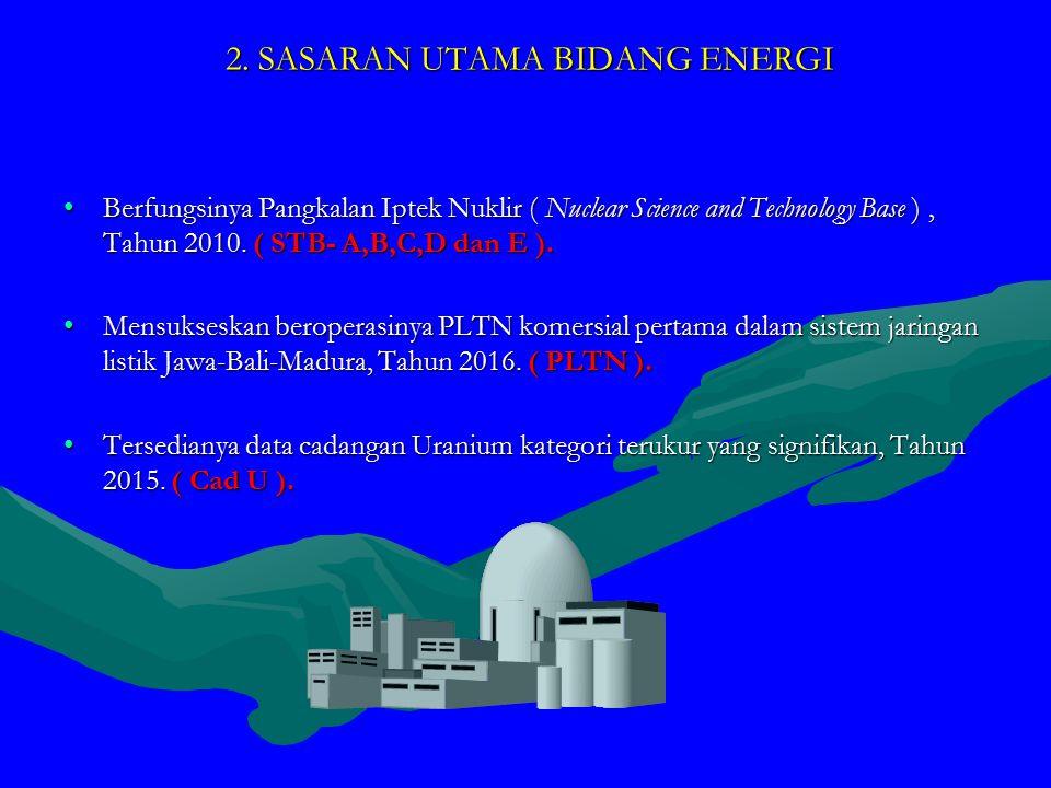2. SASARAN UTAMA BIDANG ENERGI 2.