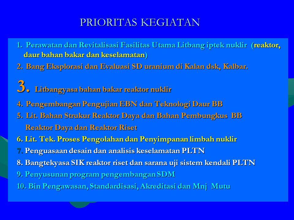 PRIORITAS KEGIATAN 1.