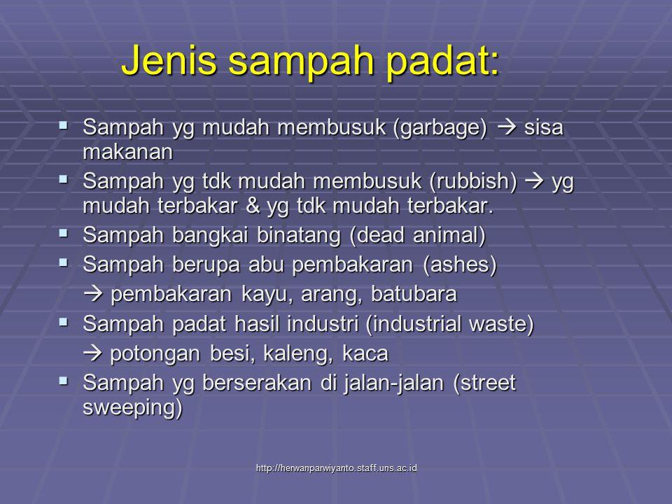http://herwanparwiyanto.staff.uns.ac.id Jenis sampah padat:  Sampah yg mudah membusuk (garbage)  sisa makanan  Sampah yg tdk mudah membusuk (rubbish)  yg mudah terbakar & yg tdk mudah terbakar.