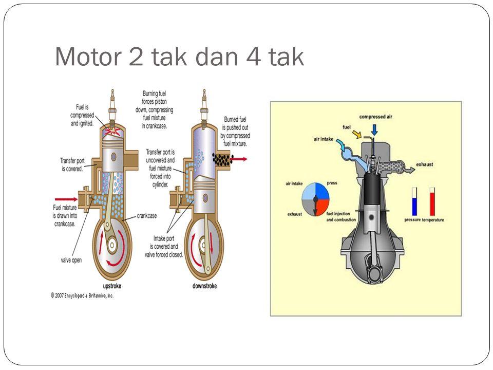  Prinsip Kerja motor bensin 4 langkah a.