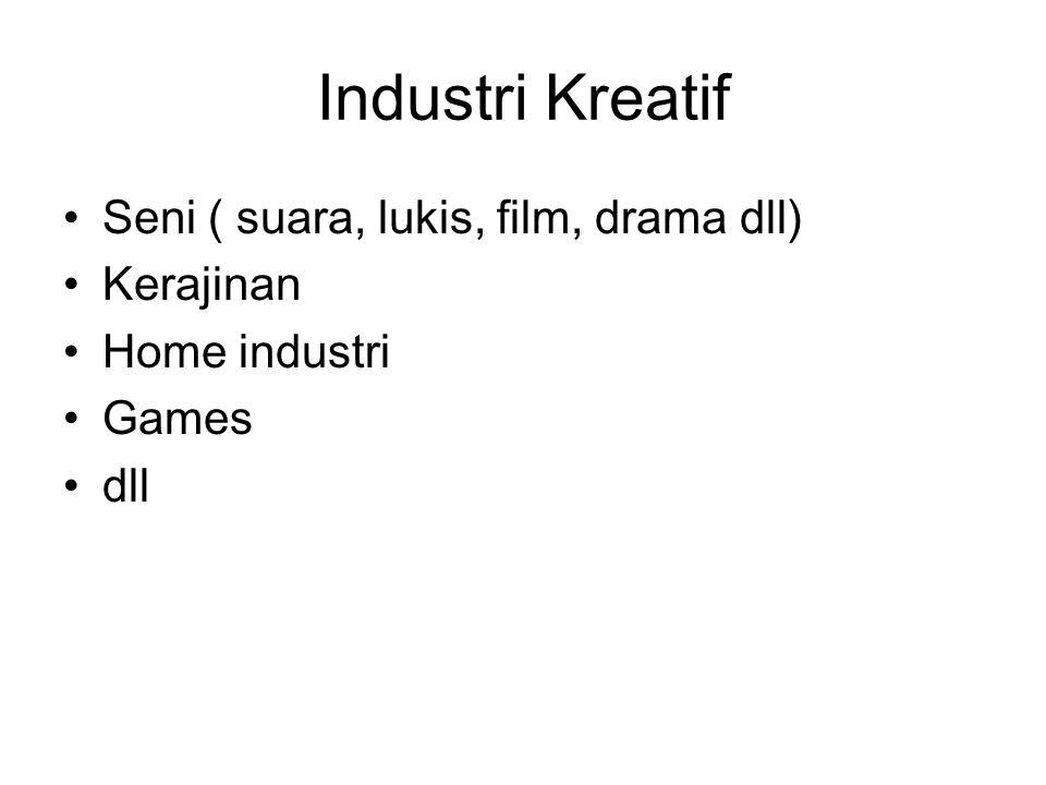 Industri Kreatif Seni ( suara, lukis, film, drama dll) Kerajinan Home industri Games dll