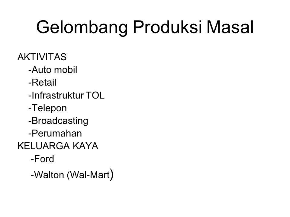 Gelombang Produksi Masal AKTIVITAS -Auto mobil -Retail -Infrastruktur TOL -Telepon -Broadcasting -Perumahan KELUARGA KAYA -Ford -Walton (Wal-Mart )