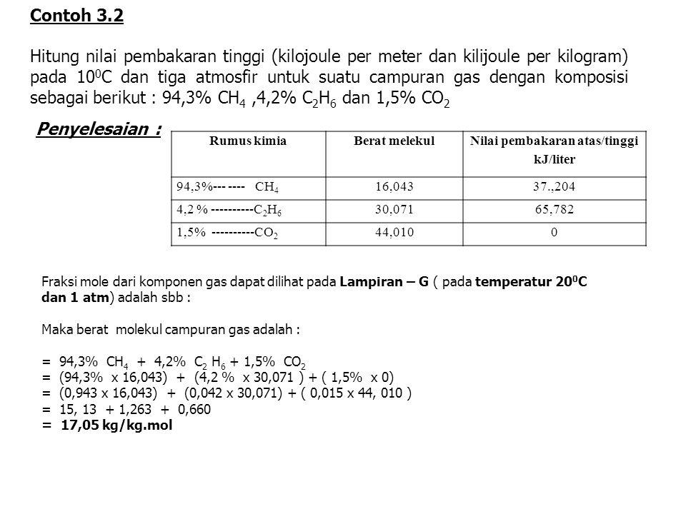 Contoh 3.2 Hitung nilai pembakaran tinggi (kilojoule per meter dan kilijoule per kilogram) pada 10 0 C dan tiga atmosfir untuk suatu campuran gas deng