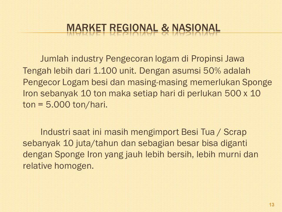 Jumlah industry Pengecoran logam di Propinsi Jawa Tengah lebih dari 1.100 unit.