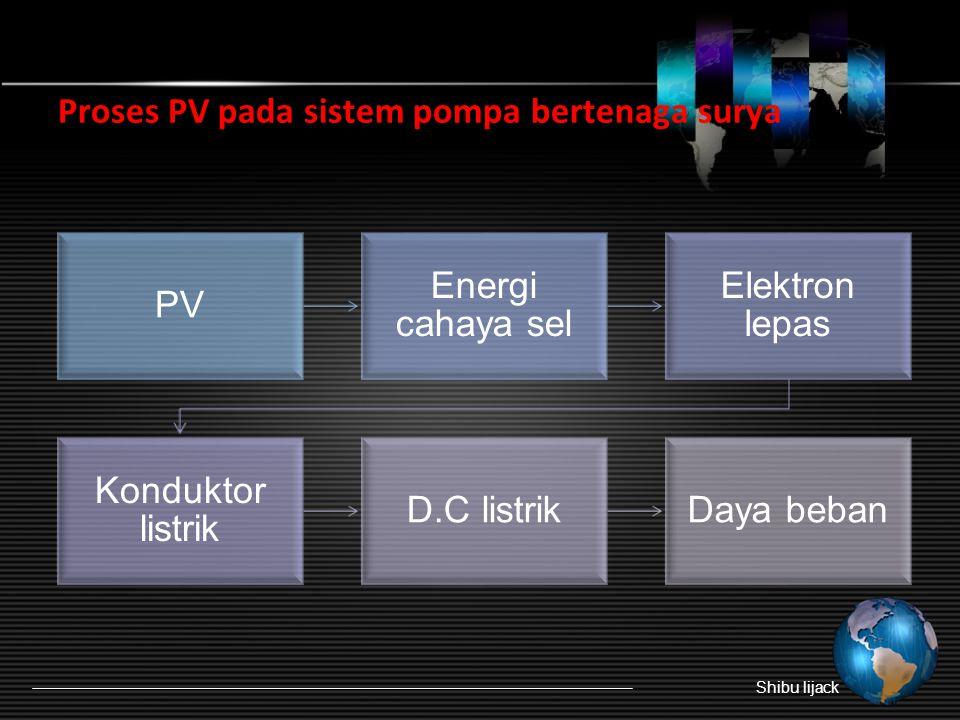 Proses PV pada sistem pompa bertenaga surya PV Energi cahaya sel Elektron lepas Konduktor listrik D.C listrikDaya beban Shibu lijack