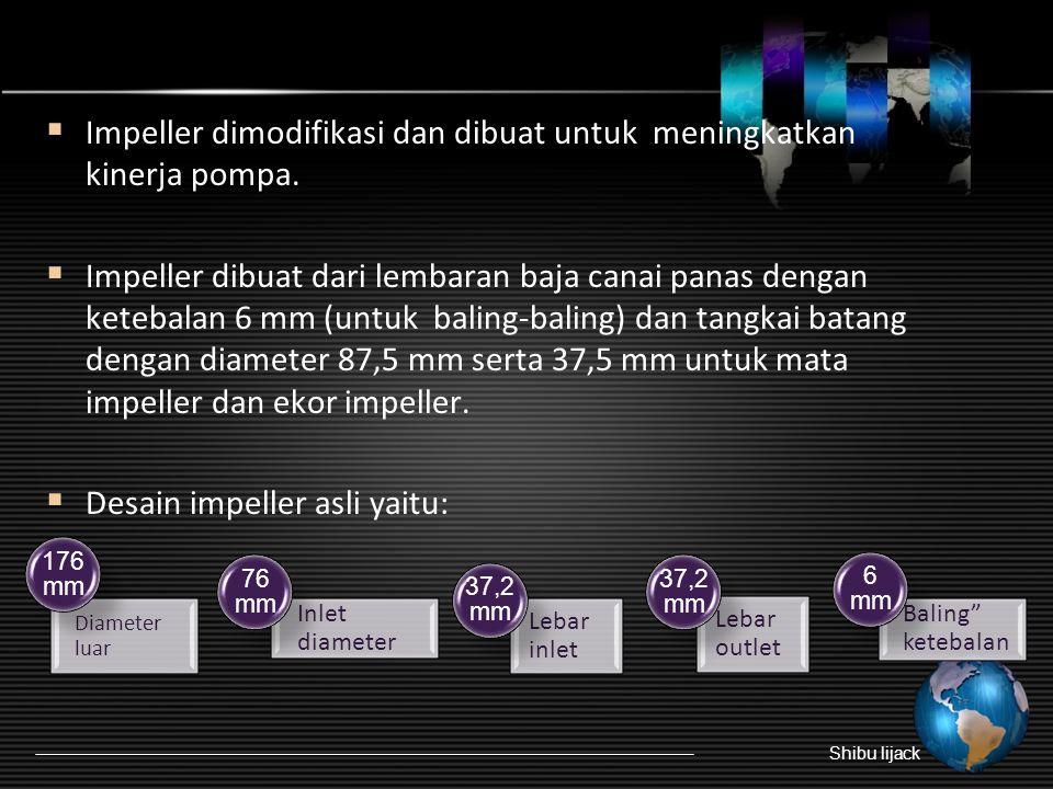 1.Pompa Sentrifugal Lokal dengan Pemodifikasian Geometri pada Impeller  Faktor-faktor yang mempengaruhi efisiensi pompa sentrifugal  Bentuk impeller