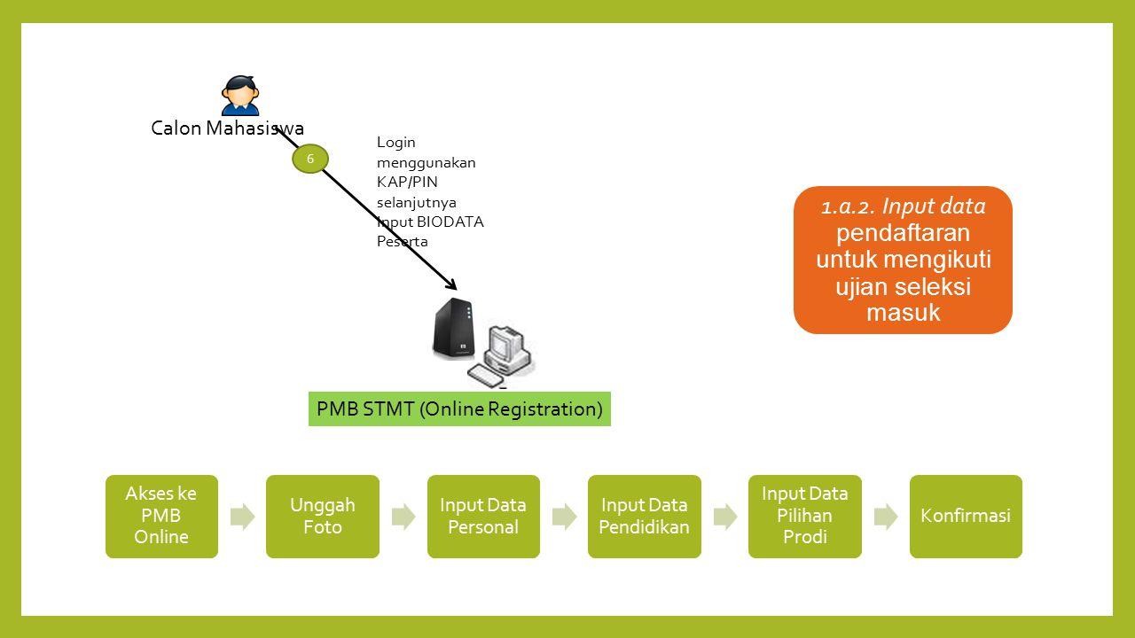 PMB STMT (Online Registration) Login menggunakan KAP/PIN selanjutnya Input BIODATA Peserta 6 Calon Mahasiswa 1.a.2. Input data pendaftaran untuk mengi