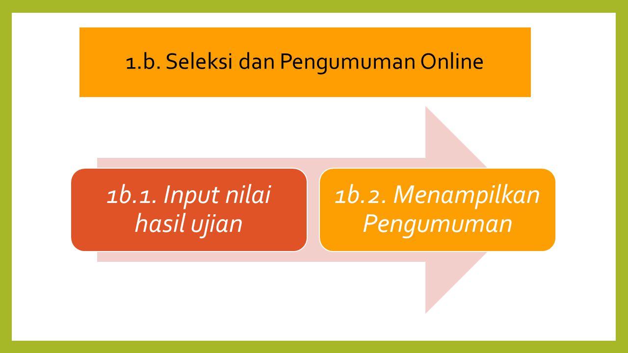 1b.1. Input nilai hasil ujian 1b.2. Menampilkan Pengumuman 1.b. Seleksi dan Pengumuman Online