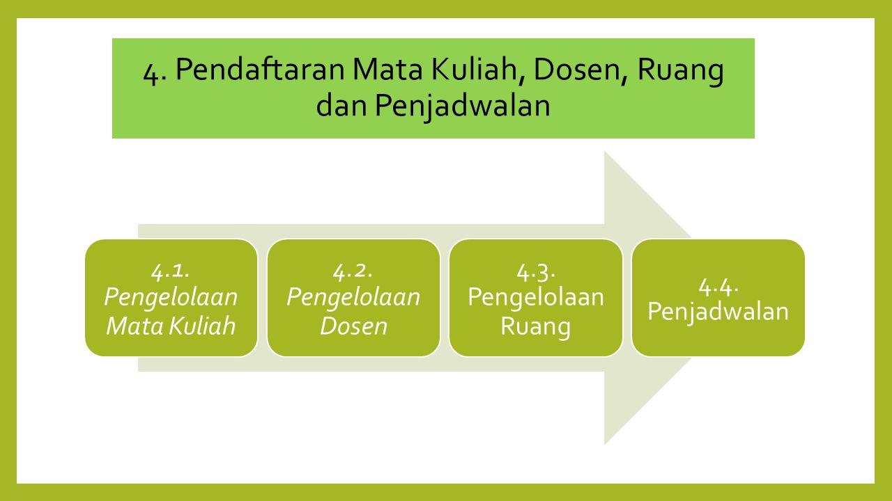 4.1. Pengelolaan Mata Kuliah 4.2. Pengelolaan Dosen 4.3. Pengelolaan Ruang 4.4. Penjadwalan 4. Pendaftaran Mata Kuliah, Dosen, Ruang dan Penjadwalan