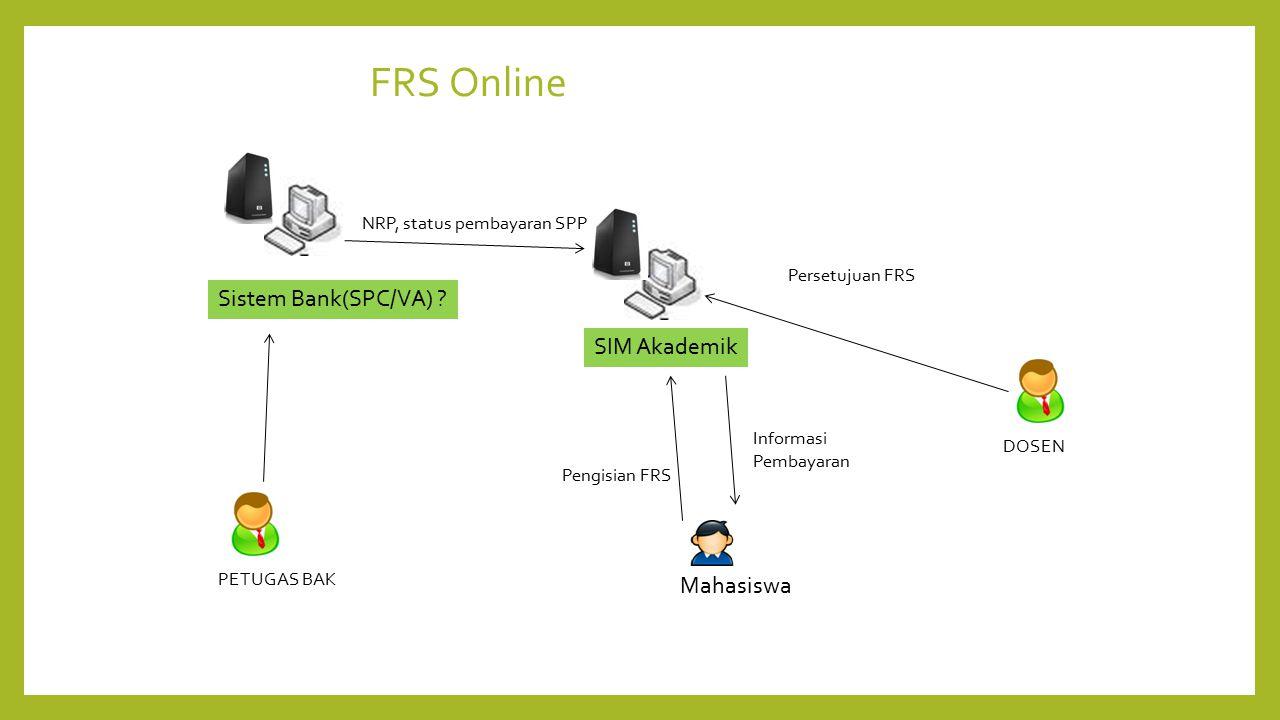 Pengisian FRS SIM Akademik Mahasiswa FRS Online Sistem Bank(SPC/VA) ? NRP, status pembayaran SPP Persetujuan FRS DOSEN Informasi Pembayaran PETUGAS BA