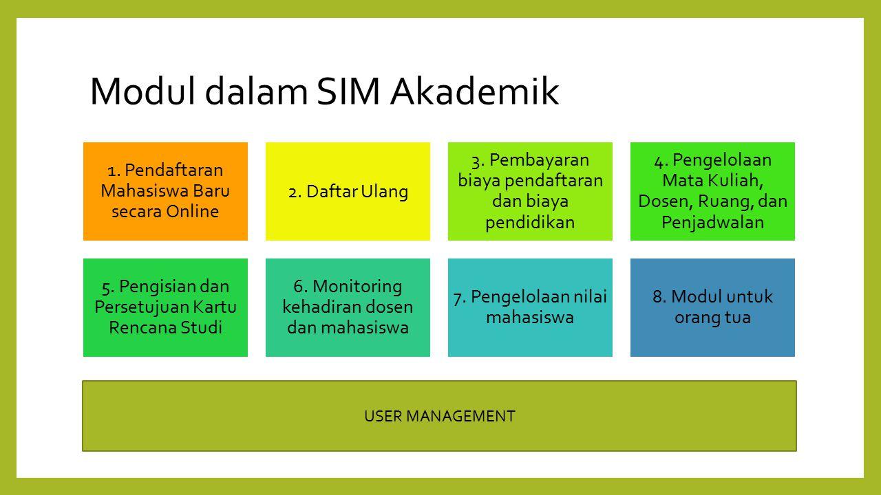 Modul dalam SIM Akademik 1. Pendaftaran Mahasiswa Baru secara Online 2. Daftar Ulang 3. Pembayaran biaya pendaftaran dan biaya pendidikan 4. Pengelola