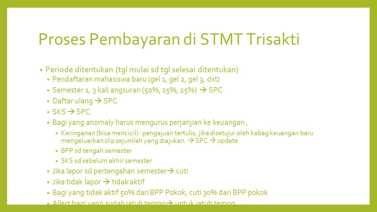 Proses Pembayaran di STMT Trisakti Periode ditentukan (tgl mulai sd tgl selesai ditentukan) Pendaftaran mahasiswa baru (gel 1, gel 2, gel 3, dst) Seme