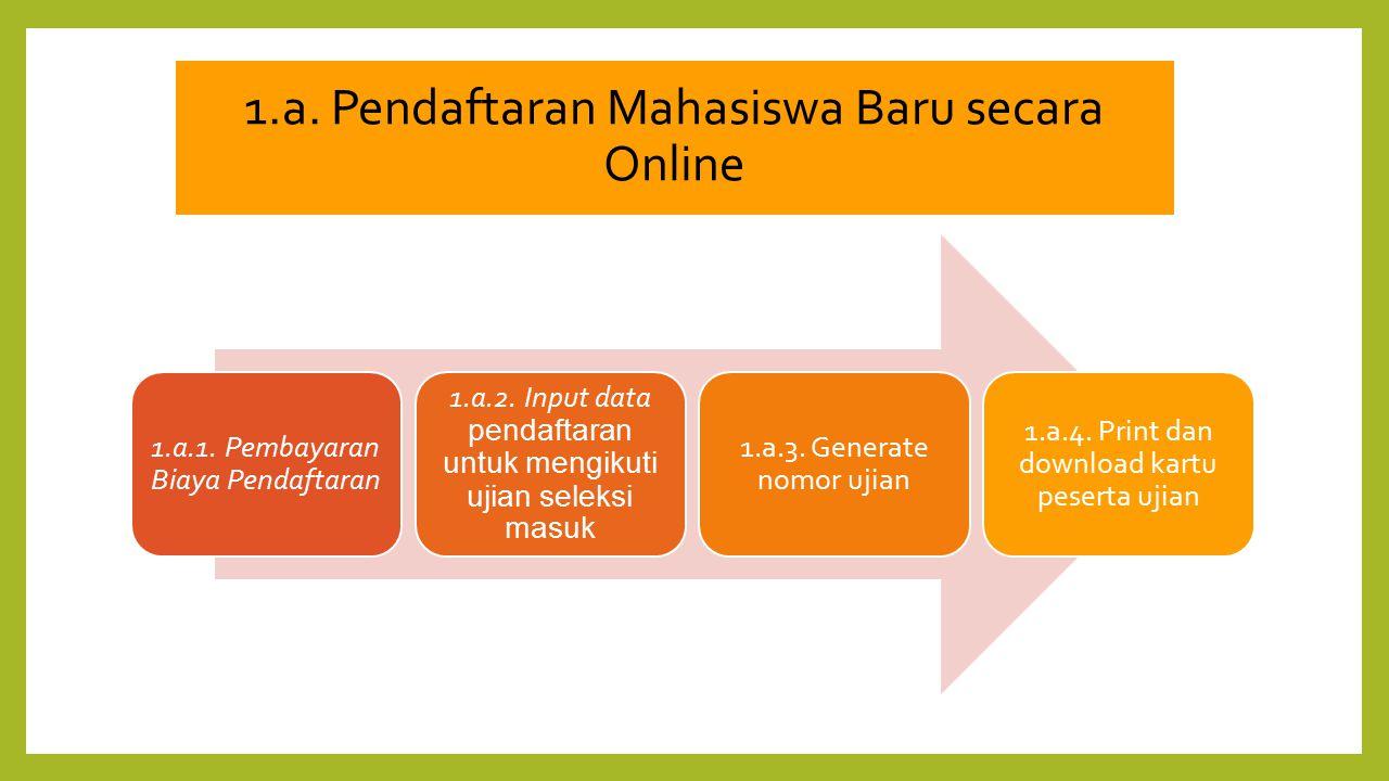 1.a.1. Pembayaran Biaya Pendaftaran 1.a.2. Input data pendaftaran untuk mengikuti ujian seleksi masuk 1.a.3. Generate nomor ujian 1.a.4. Print dan dow