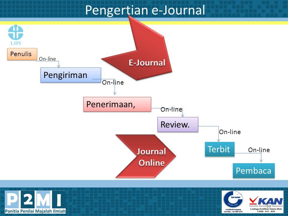 Pengertian e-Journal 10 Pengiriman Penerimaan, Review. Terbit On-line Penulis On-line Pembaca On-line