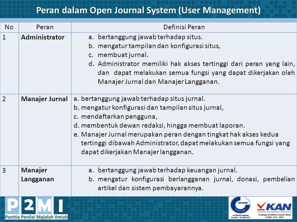 NoPeranDefinisi Peran 1Administratora.bertanggung jawab terhadap situs. b.mengatur tampilan dan konfigurasi situs, c.membuat jurnal. d.Administrator m