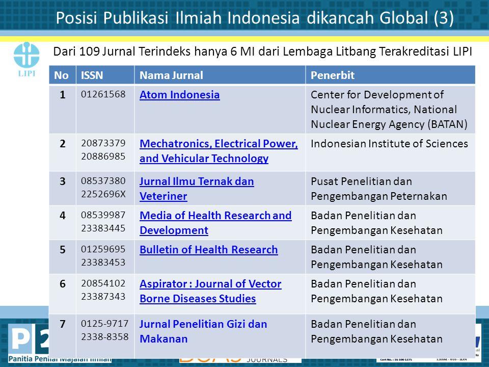 Dari 109 Jurnal Terindeks hanya 6 MI dari Lembaga Litbang Terakreditasi LIPI Posisi Publikasi Ilmiah Indonesia dikancah Global (3) NoISSNNama JurnalPe