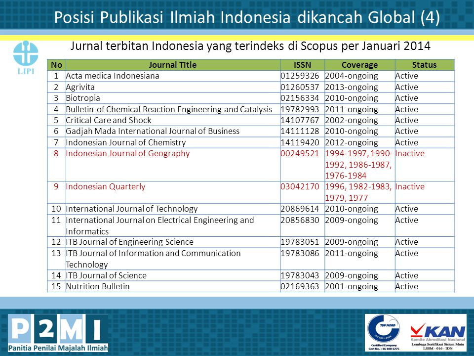 Jurnal terbitan Indonesia yang terindeks di Scopus per Januari 2014 Posisi Publikasi Ilmiah Indonesia dikancah Global (4) NoJournal TitleISSNCoverageS