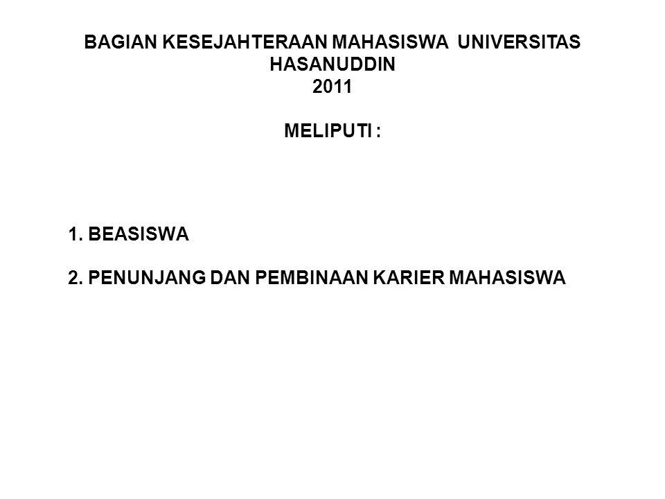 1. BEASISWA 2. PENUNJANG DAN PEMBINAAN KARIER MAHASISWA BAGIAN KESEJAHTERAAN MAHASISWA UNIVERSITAS HASANUDDIN 2011 MELIPUTI :