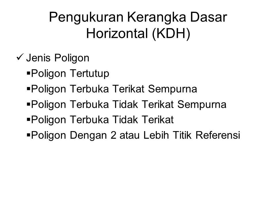 Pengukuran Kerangka Dasar Horizontal (KDH) Jenis Poligon  Poligon Tertutup  Poligon Terbuka Terikat Sempurna  Poligon Terbuka Tidak Terikat Sempurn