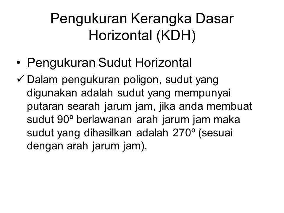 Pengukuran Kerangka Dasar Horizontal (KDH) Pengukuran Sudut Horizontal Dalam pengukuran poligon, sudut yang digunakan adalah sudut yang mempunyai puta