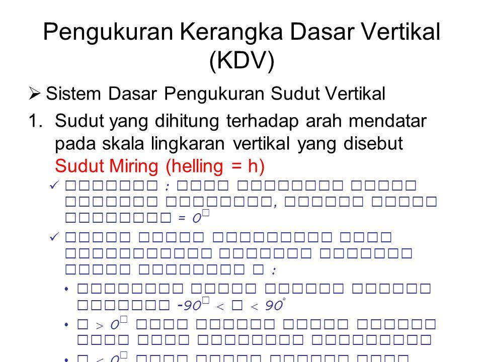 Pengukuran Kerangka Dasar Vertikal (KDV)  Sistem Dasar Pengukuran Sudut Vertikal 1.Sudut yang dihitung terhadap arah mendatar pada skala lingkaran ve