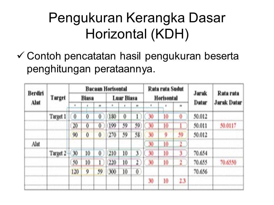 Pengukuran Kerangka Dasar Horizontal (KDH) Contoh pencatatan hasil pengukuran beserta penghitungan perataannya.