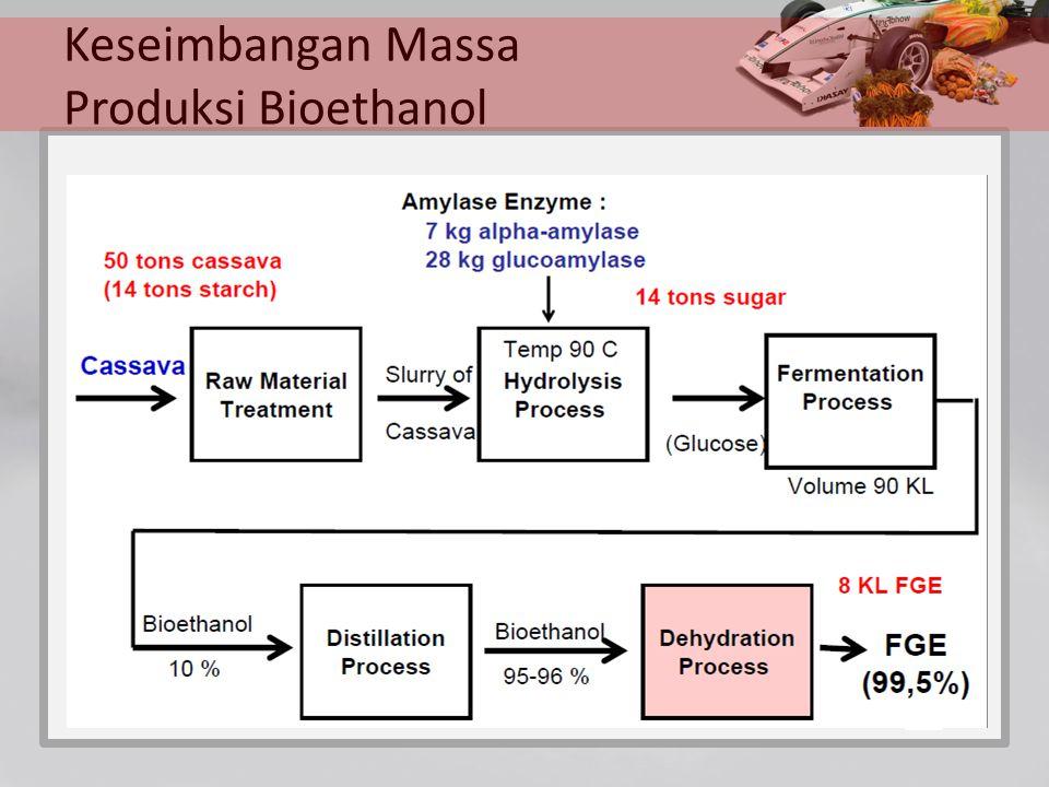 Keseimbangan Massa Produksi Bioethanol