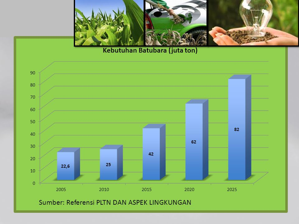 Biodiesel merupakan salah satu bahan bakar alternatif untuk mesin diesel.