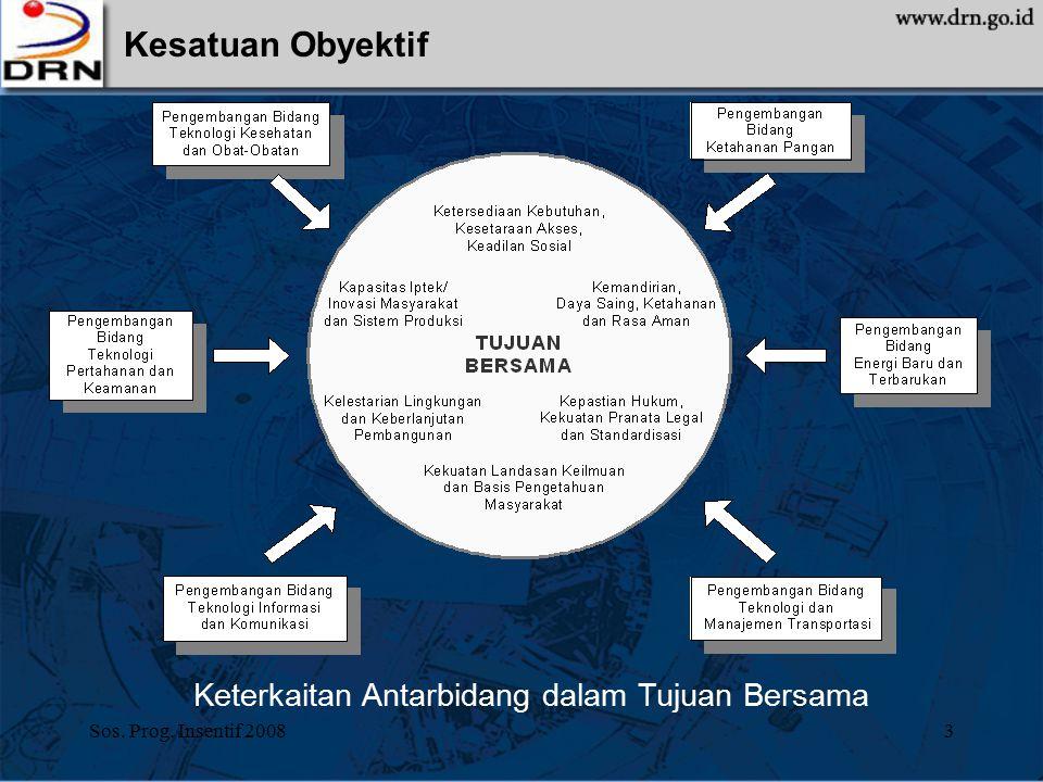 Sos. Prog. Insentif 20083 Kesatuan Obyektif Keterkaitan Antarbidang dalam Tujuan Bersama