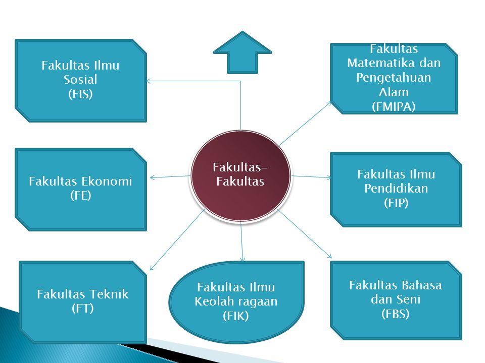 Fakultas- Fakultas Fakultas Ekonomi (FE) Fakultas Ilmu Sosial (FIS) Fakultas Teknik (FT) Fakultas Bahasa dan Seni (FBS) Fakultas Ilmu Pendidikan (FIP)