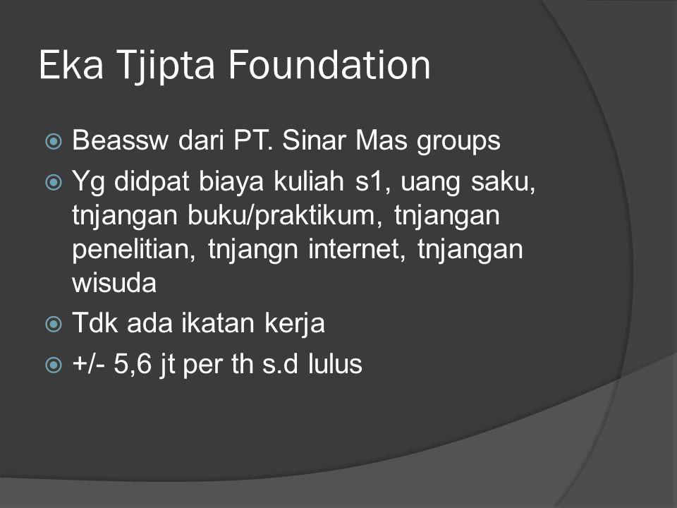Eka Tjipta Foundation  Beassw dari PT. Sinar Mas groups  Yg didpat biaya kuliah s1, uang saku, tnjangan buku/praktikum, tnjangan penelitian, tnjangn