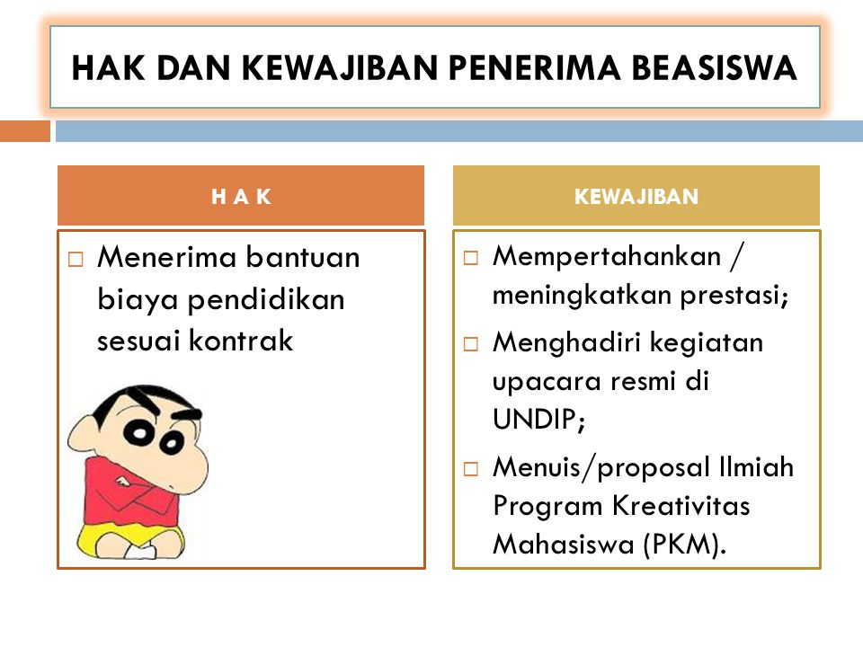 HAK DAN KEWAJIBAN PENERIMA BEASISWA  Menerima bantuan biaya pendidikan sesuai kontrak  Mempertahankan / meningkatkan prestasi;  Menghadiri kegiatan