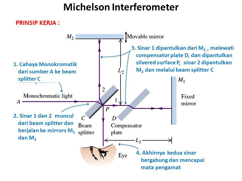Michelson Interferometer PRINSIP KERJA : 1. Cahaya Monokromatik dari sumber A ke beam splitter C 3. Sinar 1 dipantulkan dari M 1, melewati compensator