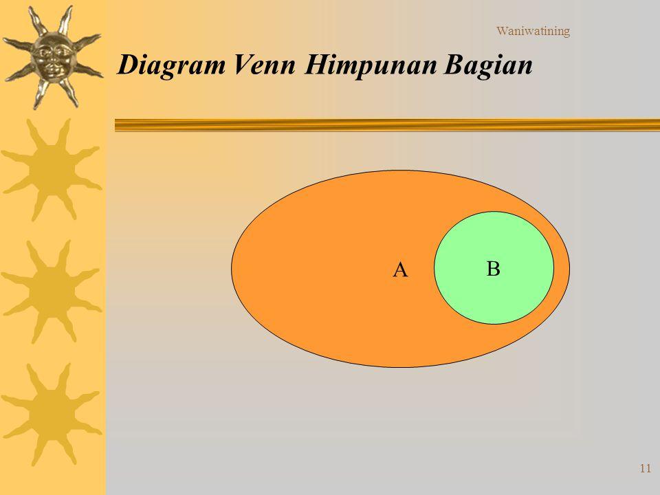 Waniwatining 11 Diagram Venn Himpunan Bagian A B