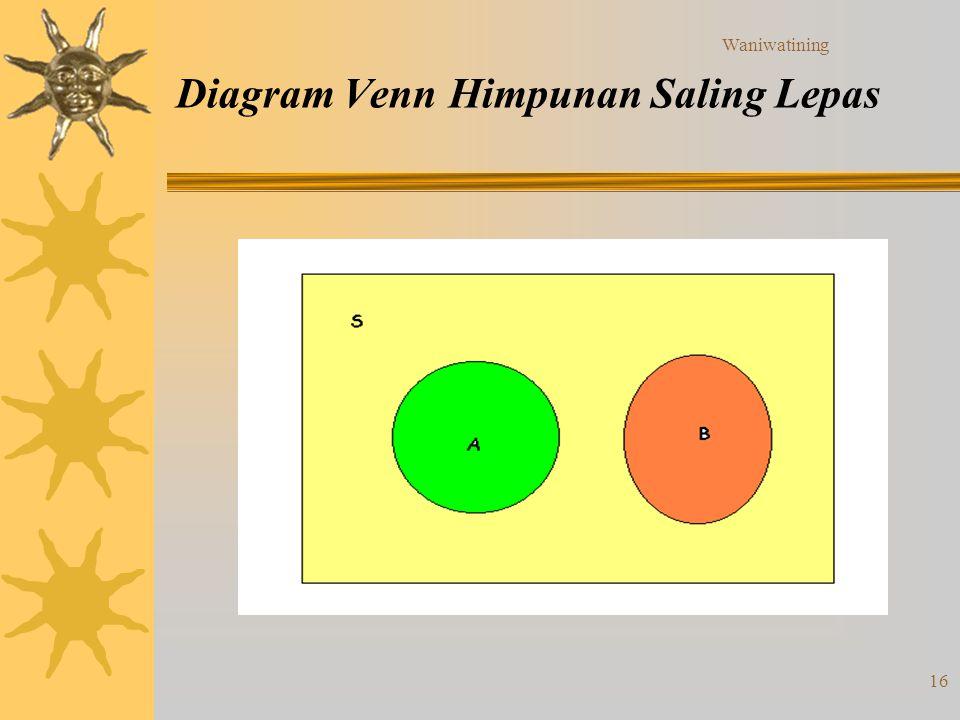 Waniwatining 16 Diagram Venn Himpunan Saling Lepas