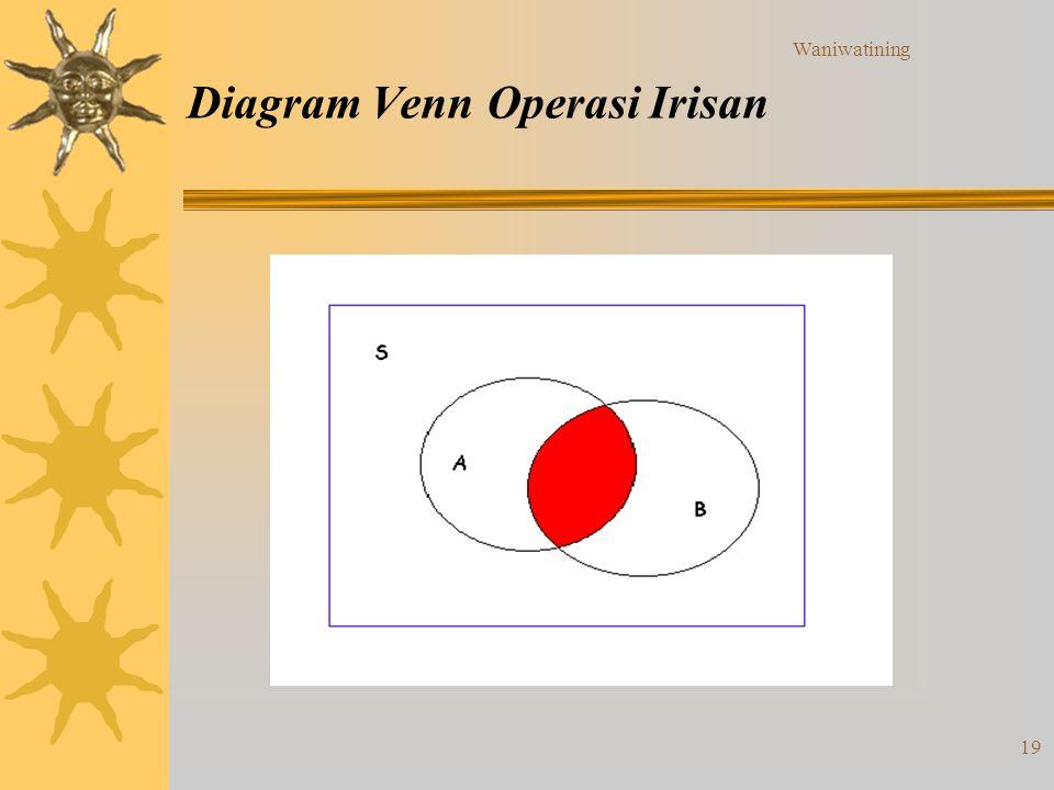 Waniwatining 19 Diagram Venn Operasi Irisan