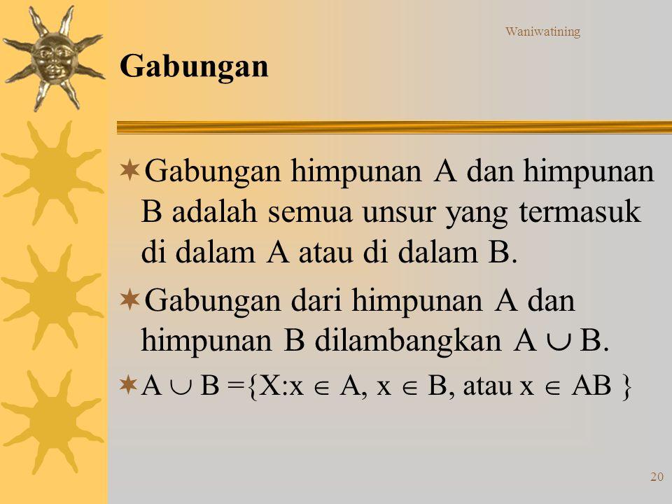 Waniwatining 20 Gabungan  Gabungan himpunan A dan himpunan B adalah semua unsur yang termasuk di dalam A atau di dalam B.  Gabungan dari himpunan A
