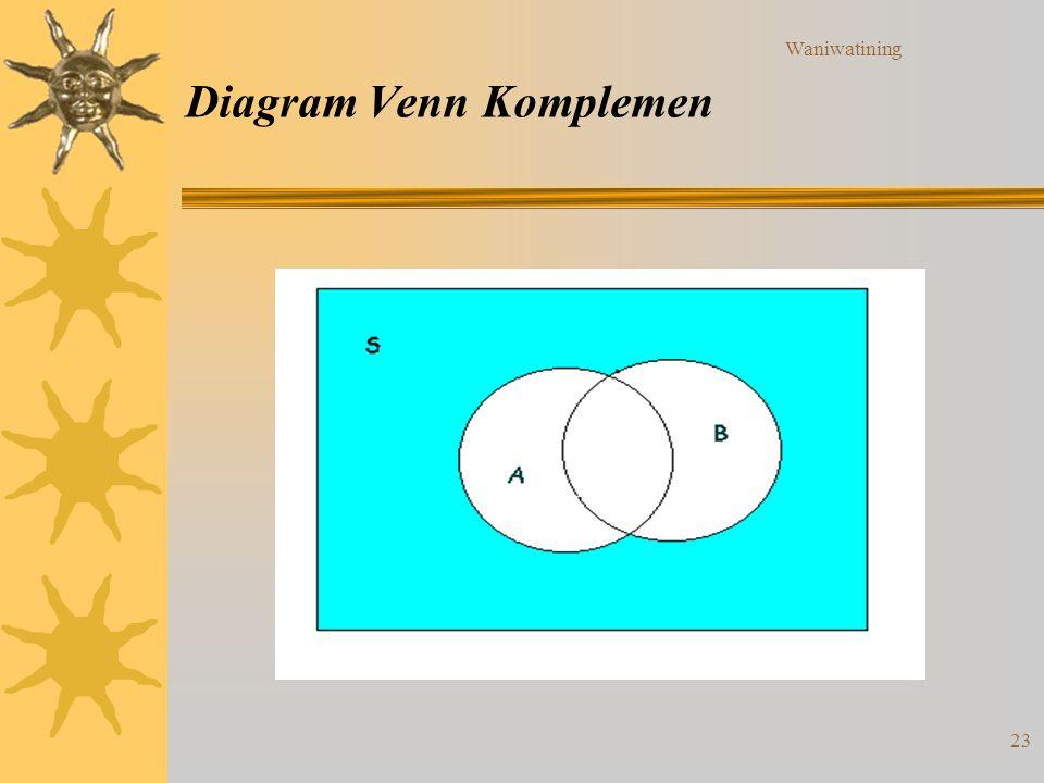 Waniwatining 23 Diagram Venn Komplemen