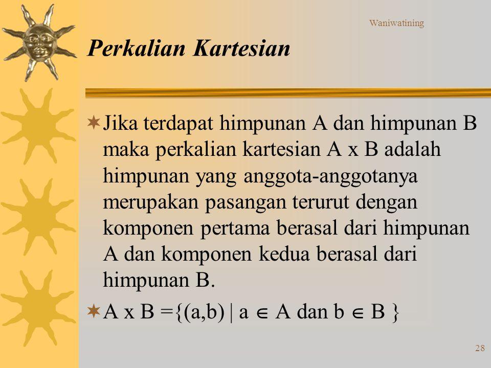Waniwatining 28 Perkalian Kartesian  Jika terdapat himpunan A dan himpunan B maka perkalian kartesian A x B adalah himpunan yang anggota-anggotanya m