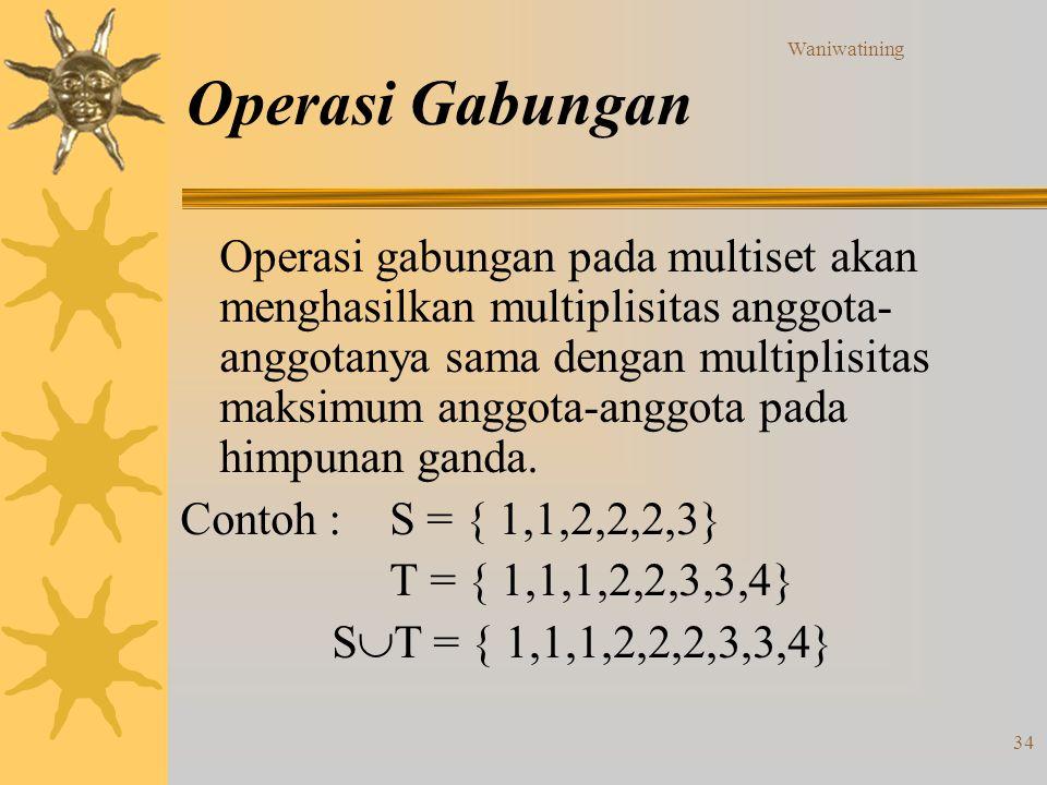 Waniwatining 34 Operasi Gabungan Operasi gabungan pada multiset akan menghasilkan multiplisitas anggota- anggotanya sama dengan multiplisitas maksimum