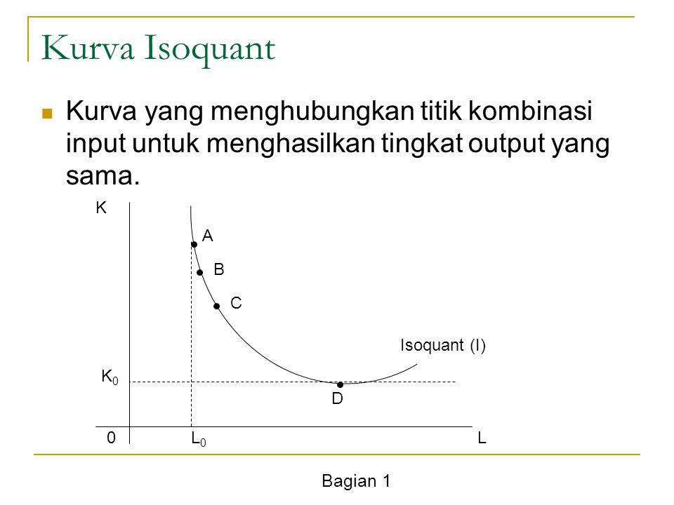 Bagian 1 Kurva Isoquant Kurva yang menghubungkan titik kombinasi input untuk menghasilkan tingkat output yang sama. K L0L0L0 K0K0 D A B C Isoquant (I)