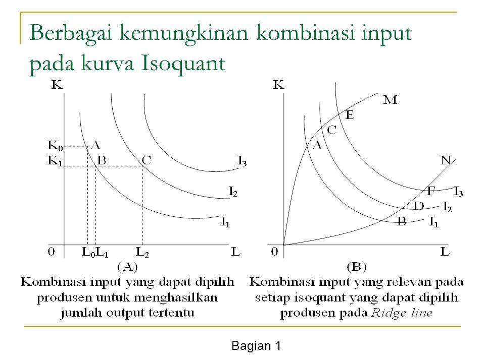 Bagian 1 Berbagai kemungkinan kombinasi input pada kurva Isoquant