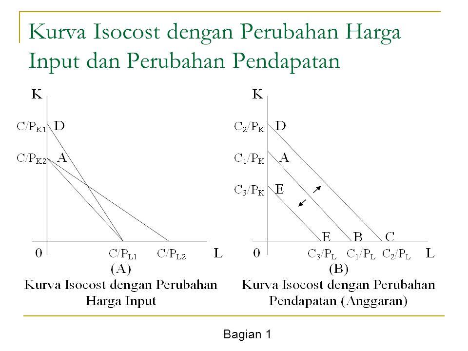 Bagian 1 Kurva Isocost dengan Perubahan Harga Input dan Perubahan Pendapatan
