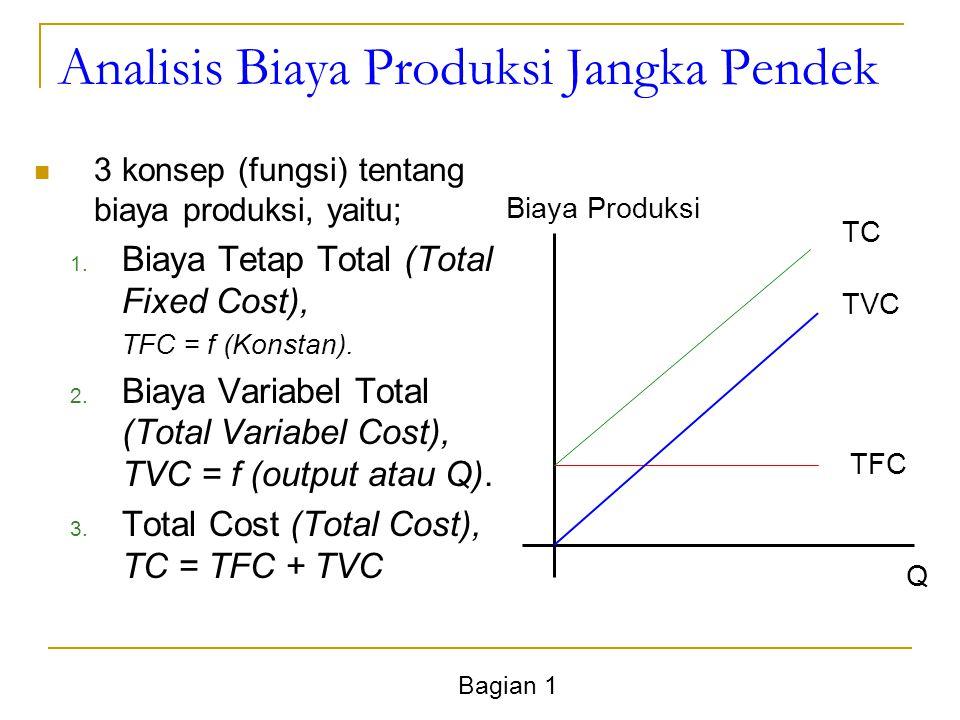 Bagian 1 Analisis Biaya Produksi Jangka Pendek 3 konsep (fungsi) tentang biaya produksi, yaitu; 1. Biaya Tetap Total (Total Fixed Cost), TFC = f (Kons