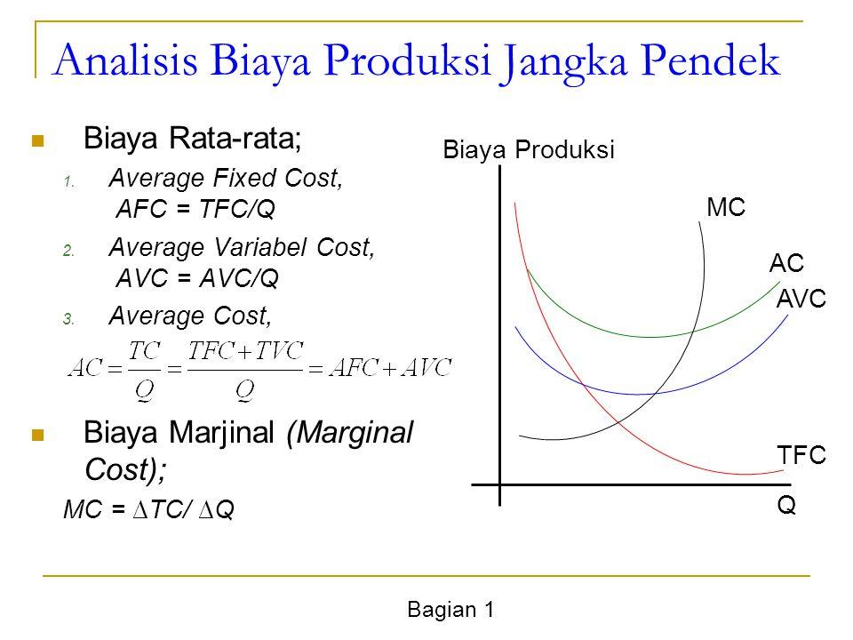 Bagian 1 Analisis Biaya Produksi Jangka Pendek Biaya Rata-rata; 1.