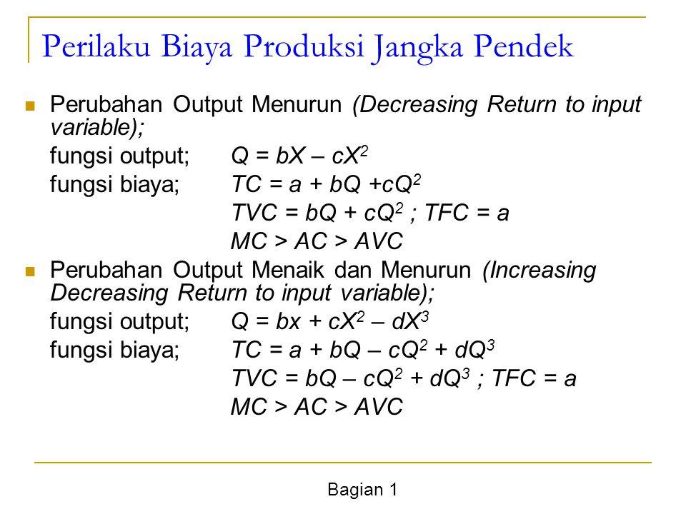 Bagian 1 Perilaku Biaya Produksi Jangka Pendek Perubahan Output Menurun (Decreasing Return to input variable); fungsi output;Q = bX – cX 2 fungsi biaya;TC = a + bQ +cQ 2 TVC = bQ + cQ 2 ; TFC = a MC > AC > AVC Perubahan Output Menaik dan Menurun (Increasing Decreasing Return to input variable); fungsi output;Q = bx + cX 2 – dX 3 fungsi biaya;TC = a + bQ – cQ 2 + dQ 3 TVC = bQ – cQ 2 + dQ 3 ; TFC = a MC > AC > AVC