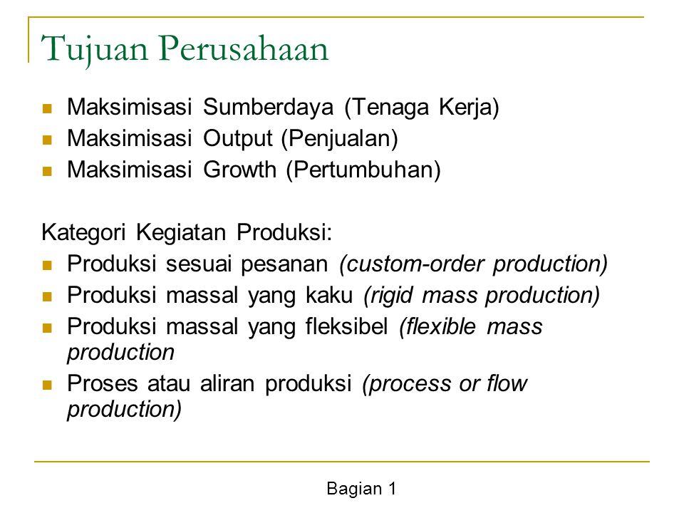 Bagian 1 Tujuan Perusahaan Maksimisasi Sumberdaya (Tenaga Kerja) Maksimisasi Output (Penjualan) Maksimisasi Growth (Pertumbuhan) Kategori Kegiatan Produksi: Produksi sesuai pesanan (custom-order production) Produksi massal yang kaku (rigid mass production) Produksi massal yang fleksibel (flexible mass production Proses atau aliran produksi (process or flow production)