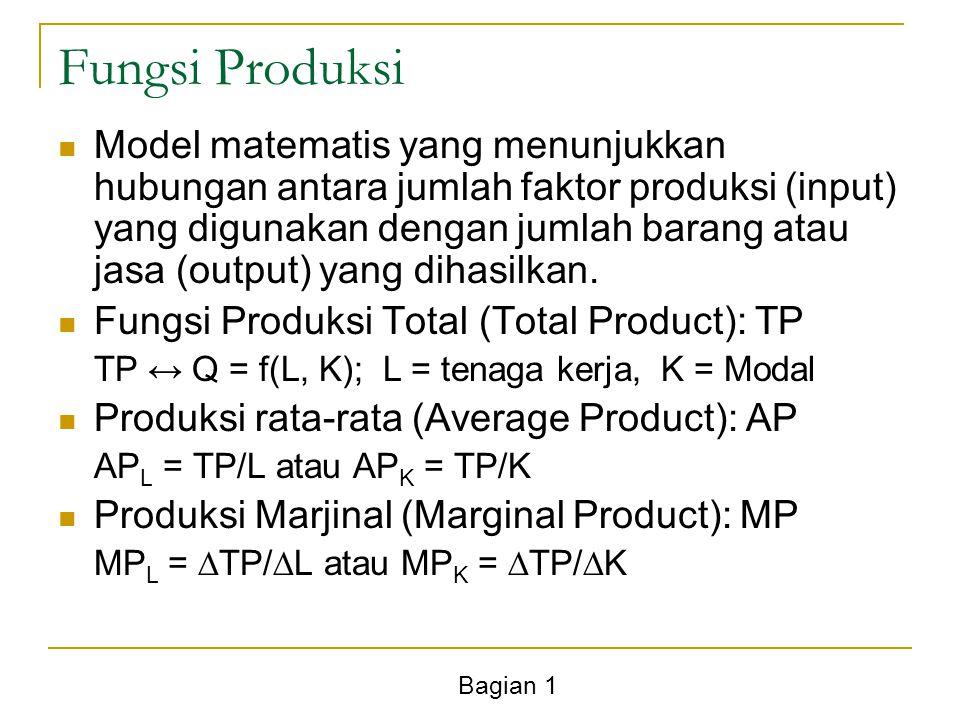 Bagian 1 Fungsi Produksi Model matematis yang menunjukkan hubungan antara jumlah faktor produksi (input) yang digunakan dengan jumlah barang atau jasa (output) yang dihasilkan.