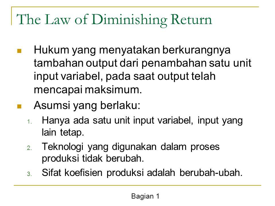 Bagian 1 The Law of Diminishing Return Hukum yang menyatakan berkurangnya tambahan output dari penambahan satu unit input variabel, pada saat output telah mencapai maksimum.
